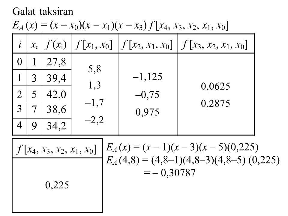 EA (x) = (x – x0)(x – x1)(x – x3) f [x4, x3, x2, x1, x0] i xi f (xi)